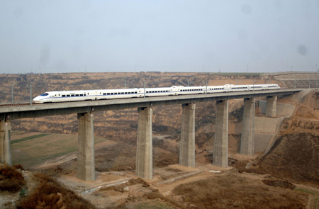 Zhengzhou-Xian High-speed Rail