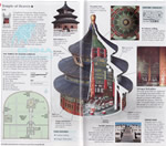 Beijing Temple of Heaven Travel Map