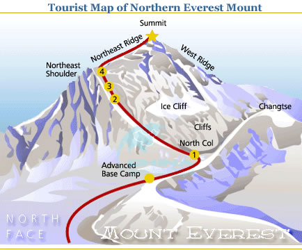 North Face of Everest Mount